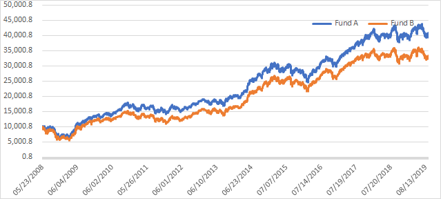 10K growth in LC.png