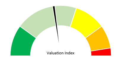VI Index as of Mar 20, 2020